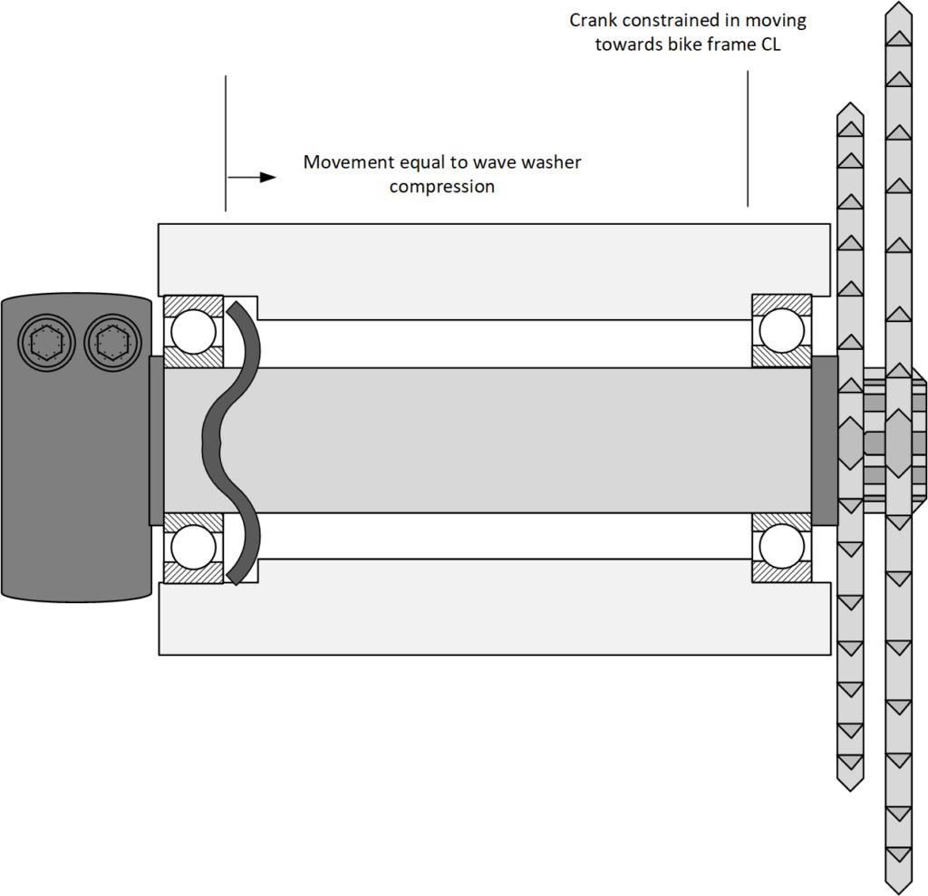 Campagnolo Axial Float